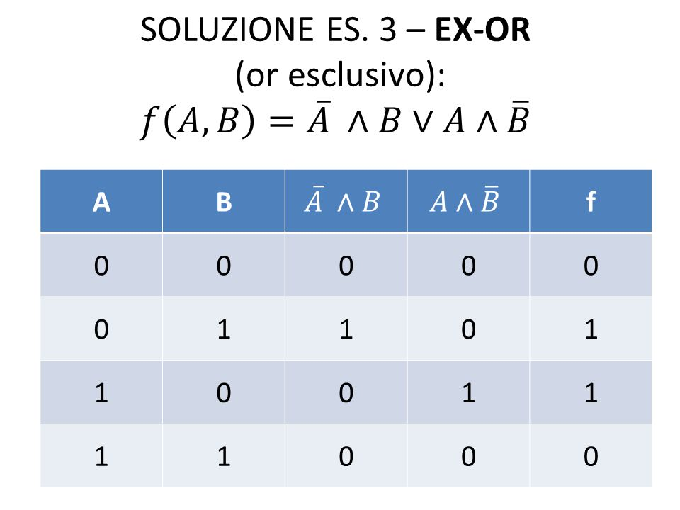 SOLUZIONE ES. 3 – EX-OR (or esclusivo): 𝑓 𝐴,𝐵 = 𝐴 ∧𝐵∨𝐴∧ 𝐵