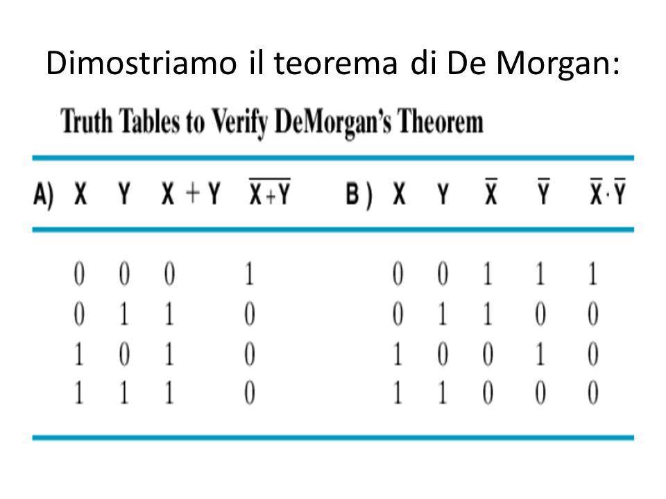 Dimostriamo il teorema di De Morgan: