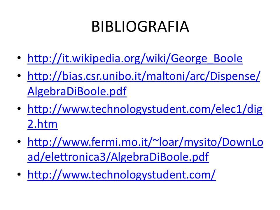 BIBLIOGRAFIA http://it.wikipedia.org/wiki/George_Boole