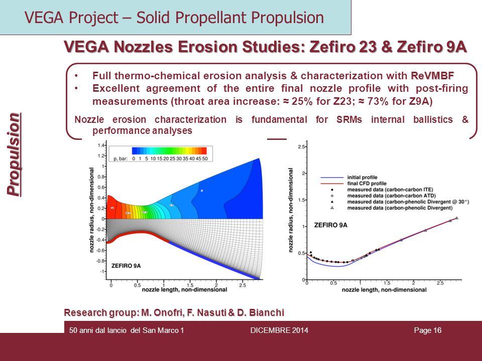 VEGA Nozzles Erosion Studies: Zefiro 23 & Zefiro 9A