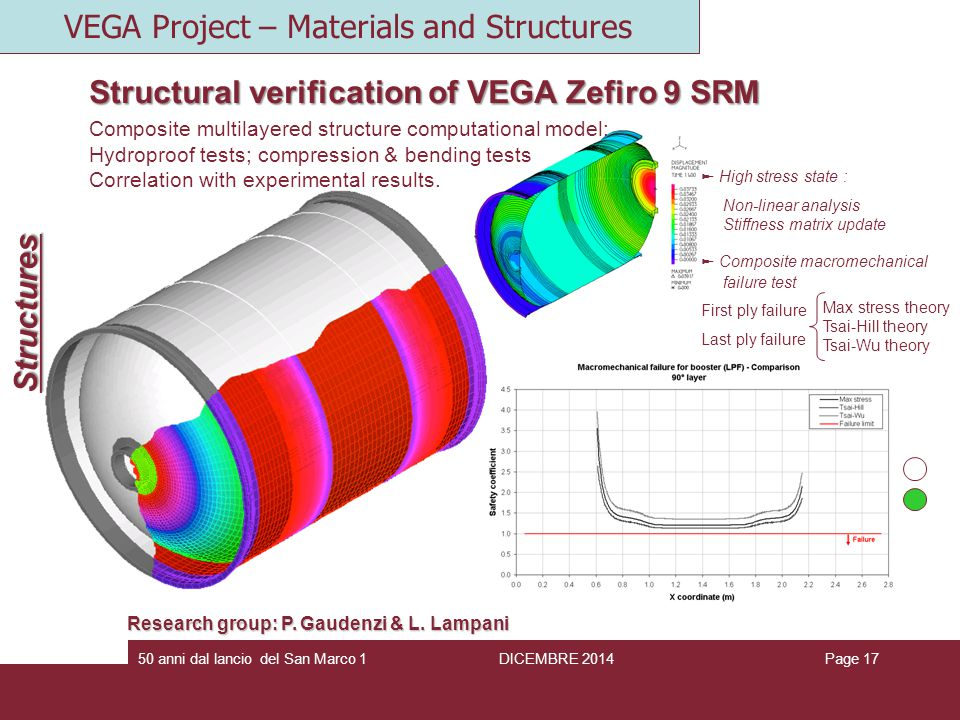 VEGA Project – Materials and Structures