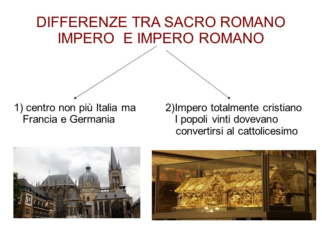 DIFFERENZE TRA SACRO ROMANO IMPERO E IMPERO ROMANO