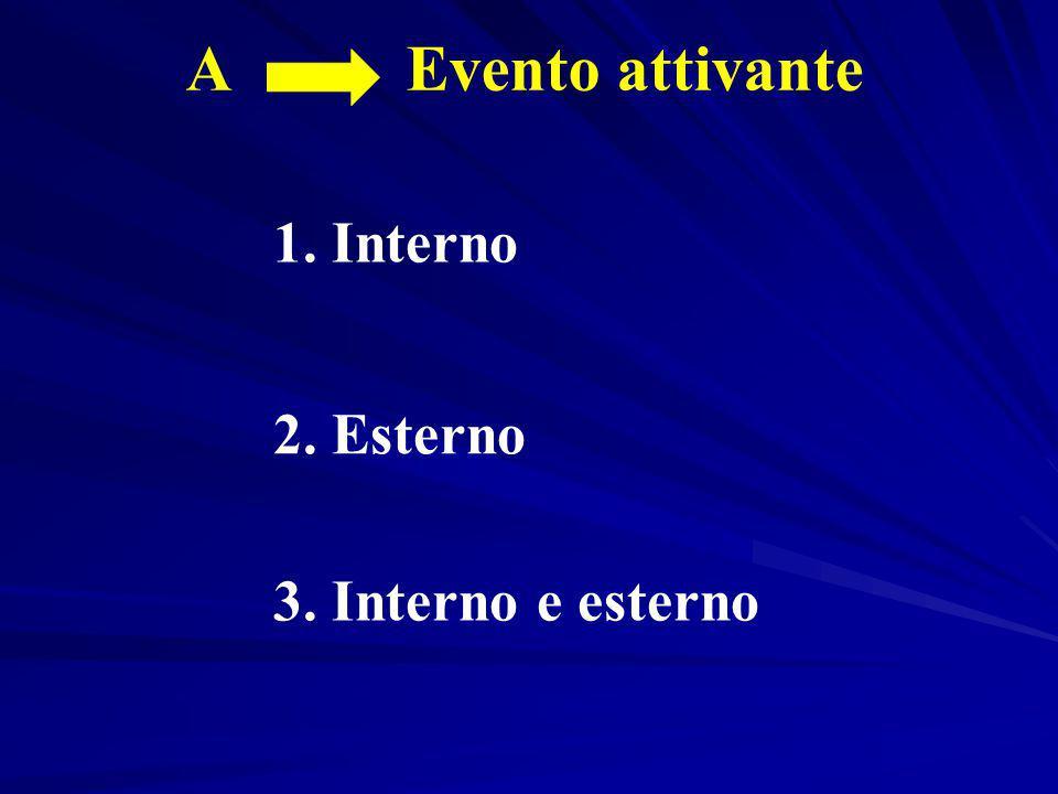 A Evento attivante 1. Interno 2. Esterno 3. Interno e esterno