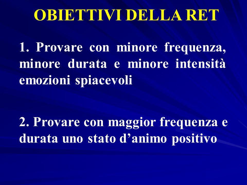 OBIETTIVI DELLA RET 1. Provare con minore frequenza, minore durata e minore intensità emozioni spiacevoli.