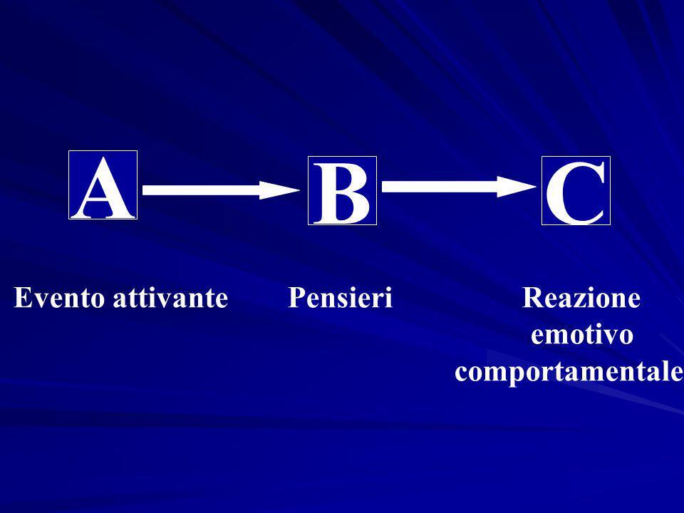A B C Evento attivante Pensieri Reazione emotivo comportamentale