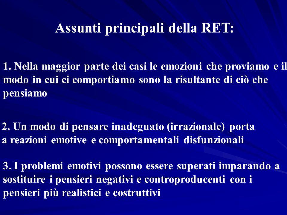 Assunti principali della RET: