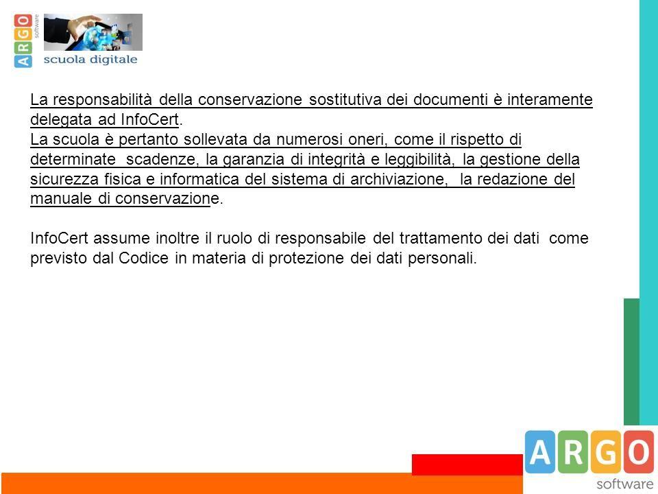 La responsabilità della conservazione sostitutiva dei documenti è interamente delegata ad InfoCert.