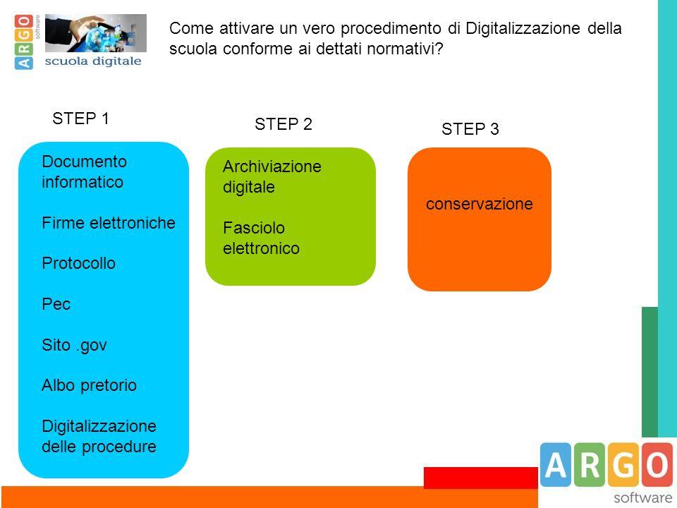 Come attivare un vero procedimento di Digitalizzazione della scuola conforme ai dettati normativi