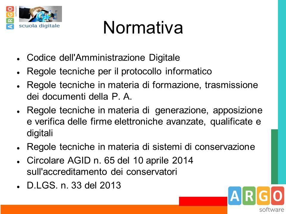 Normativa Codice dell Amministrazione Digitale