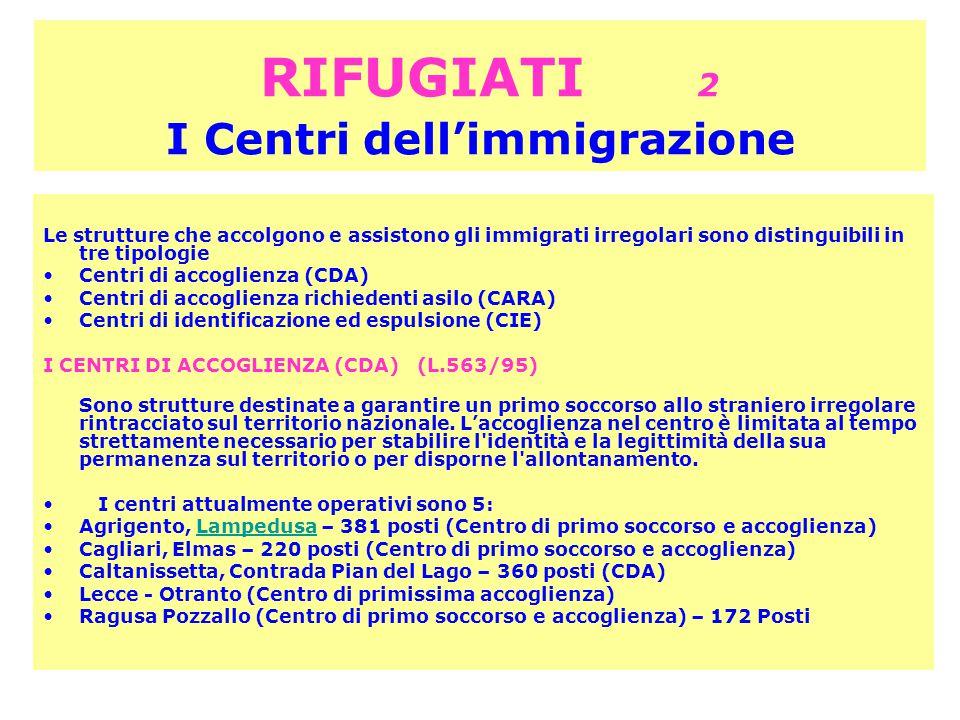 RIFUGIATI 2 I Centri dell'immigrazione