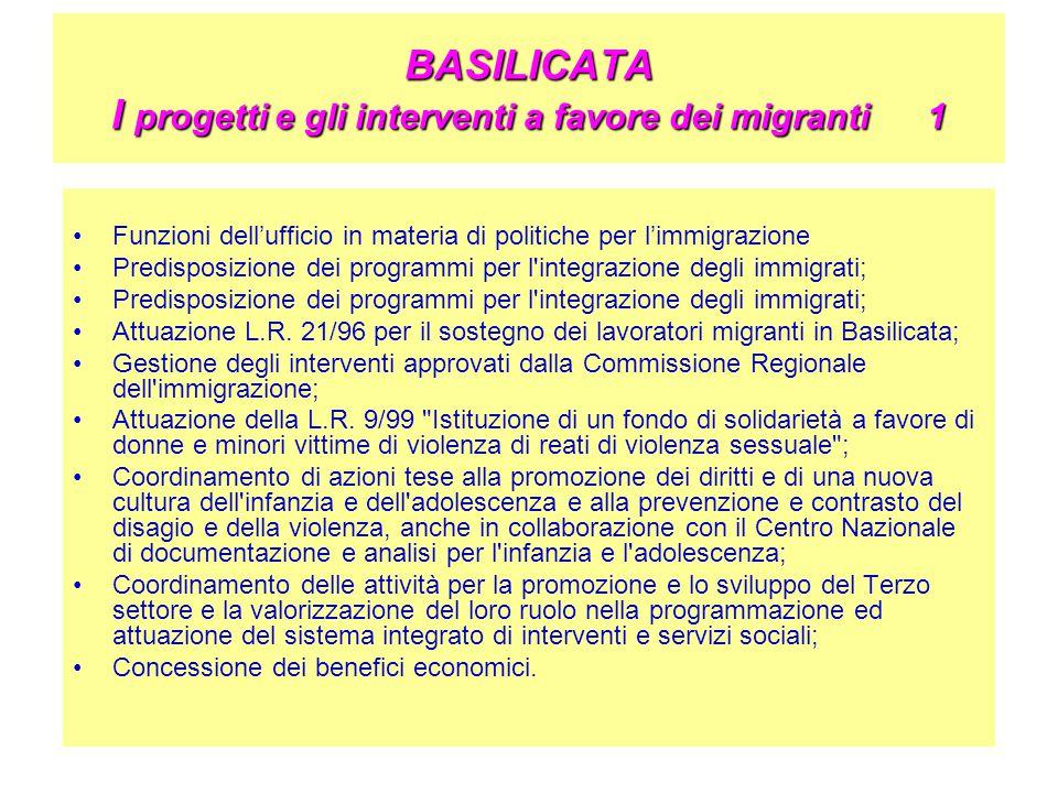 BASILICATA I progetti e gli interventi a favore dei migranti 1