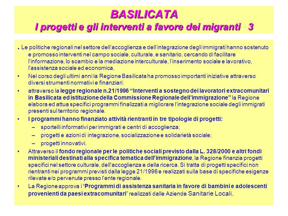 BASILICATA I progetti e gli interventi a favore dei migranti 3