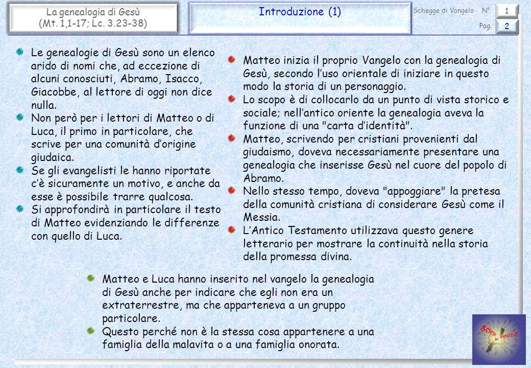 La genealogia di Gesù (Mt. 1,1-17; Lc. 3.23-38) Introduzione (1) Schegge di Vangelo. N° 1. Pag.