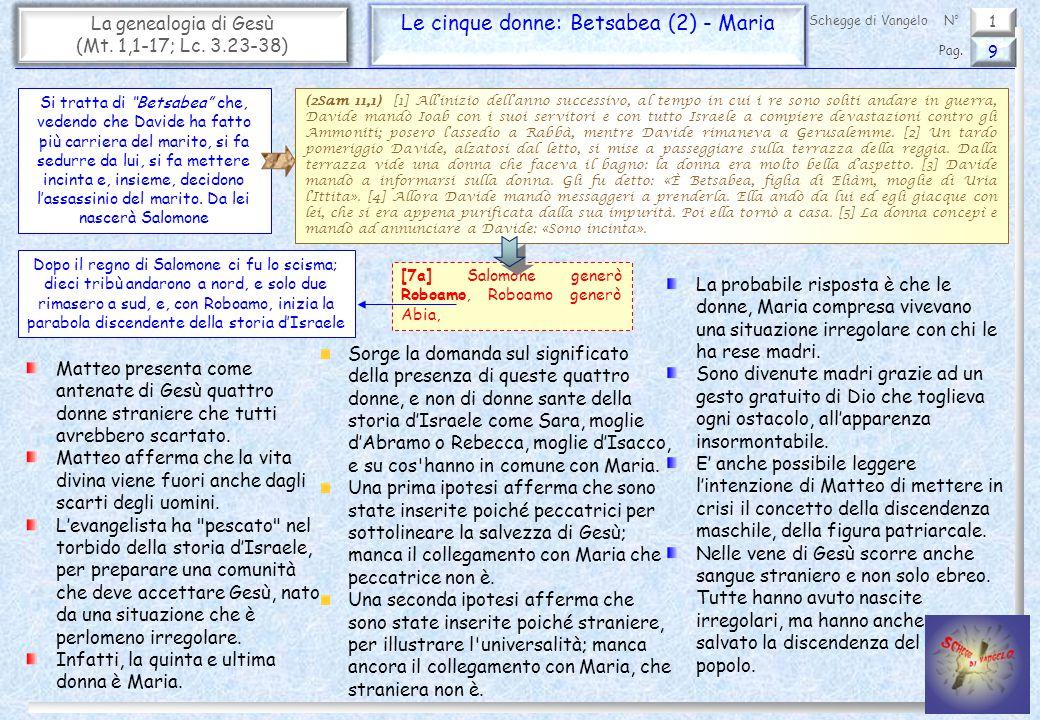 Le cinque donne: Betsabea (2) - Maria