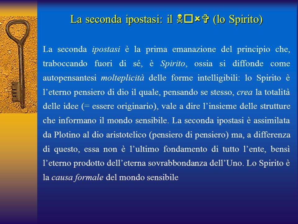 La seconda ipostasi: il  (lo Spirito)