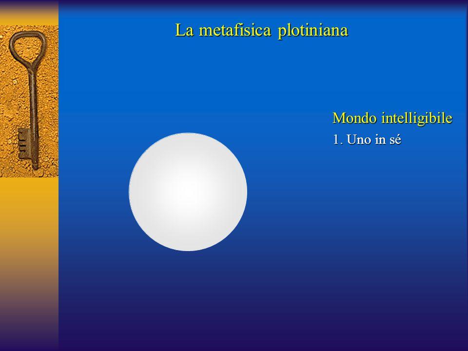 La metafisica plotiniana