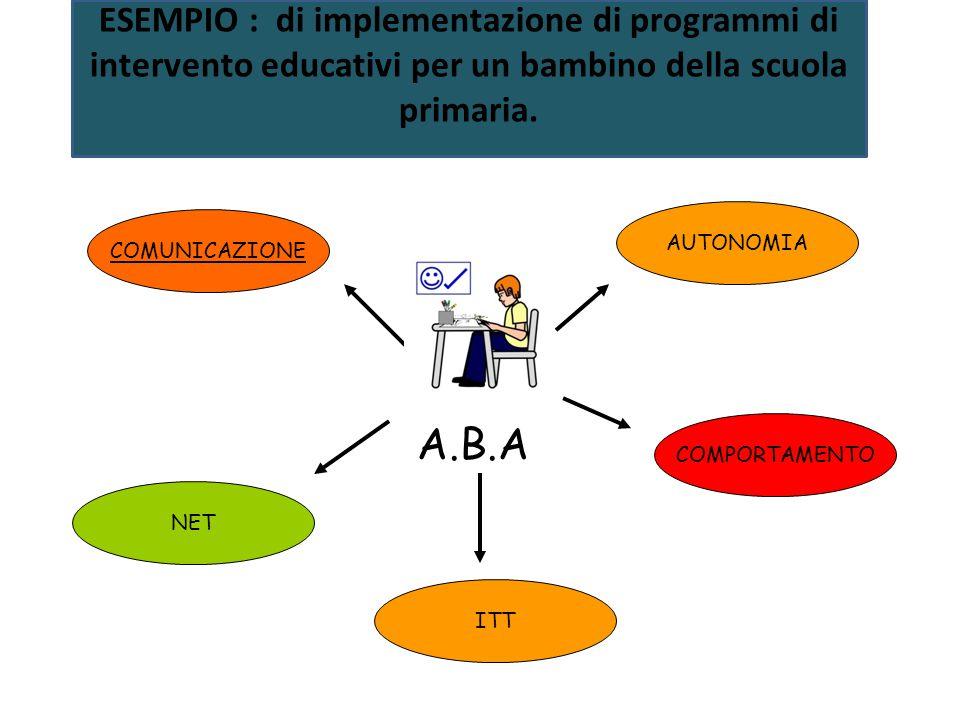 ESEMPIO : di implementazione di programmi di intervento educativi per un bambino della scuola primaria.