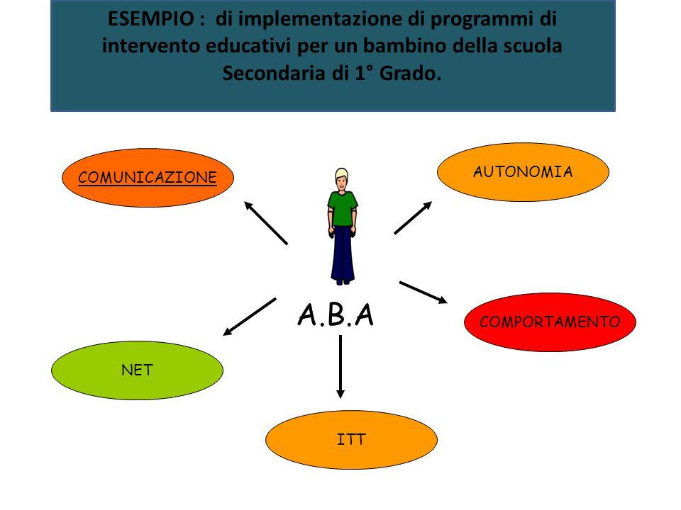 ESEMPIO : di implementazione di programmi di intervento educativi per un bambino della scuola Secondaria di 1° Grado.