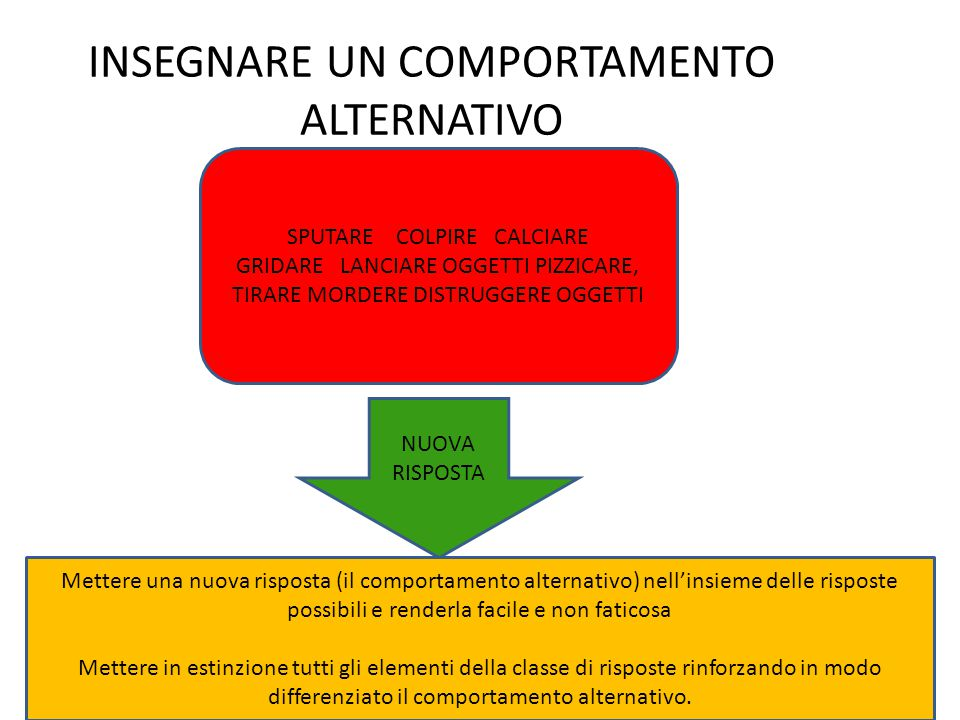 INSEGNARE UN COMPORTAMENTO ALTERNATIVO