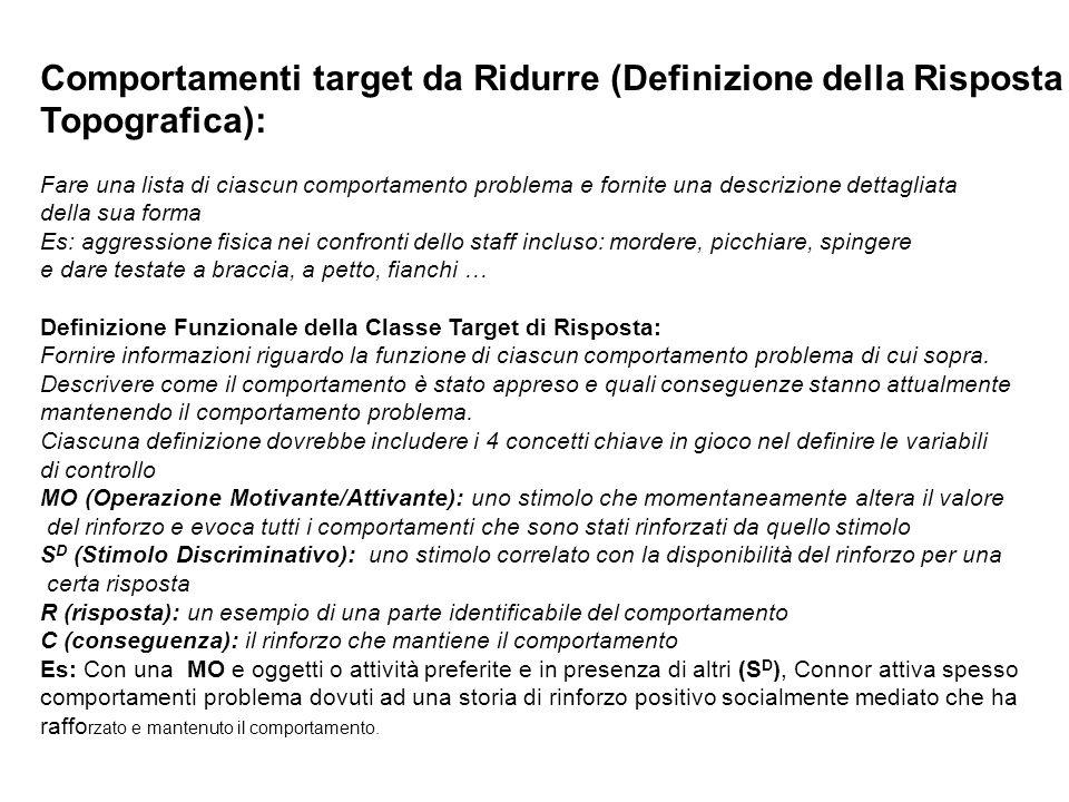 Comportamenti target da Ridurre (Definizione della Risposta