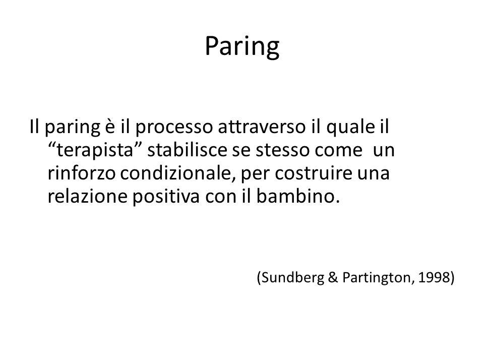 Paring