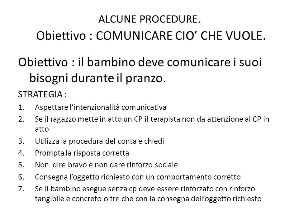 ALCUNE PROCEDURE. Obiettivo : COMUNICARE CIO' CHE VUOLE.