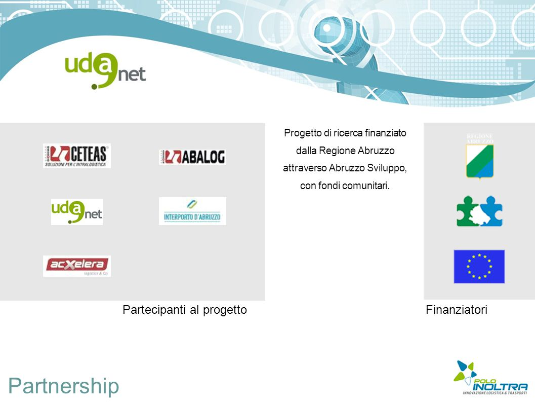 Partnership Partecipanti al progetto Finanziatori