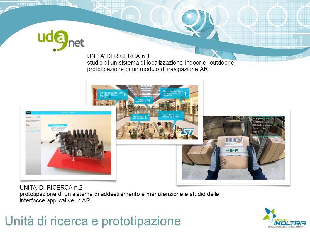 Unità di ricerca e prototipazione