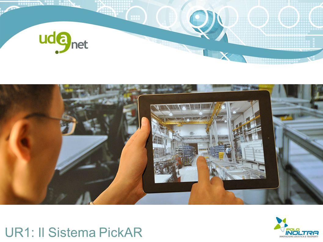 UR1: Il Sistema PickAR