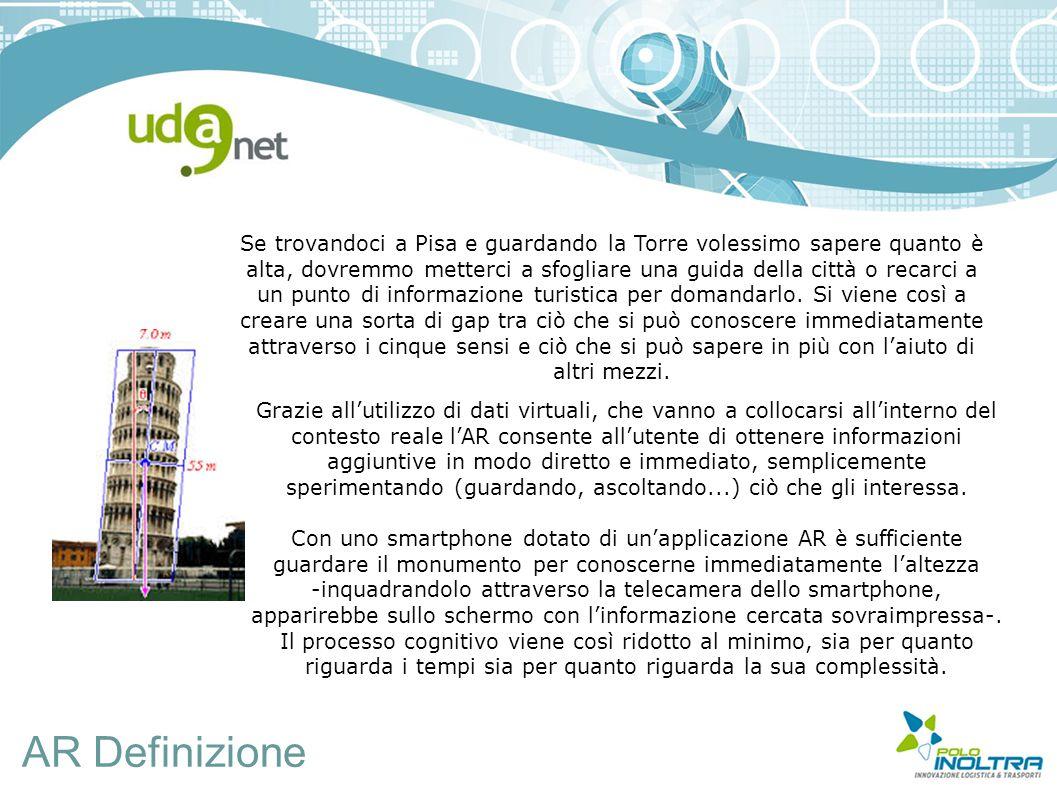 Se trovandoci a Pisa e guardando la Torre volessimo sapere quanto è alta, dovremmo metterci a sfogliare una guida della città o recarci a un punto di informazione turistica per domandarlo. Si viene così a creare una sorta di gap tra ciò che si può conoscere immediatamente attraverso i cinque sensi e ciò che si può sapere in più con l'aiuto di altri mezzi.