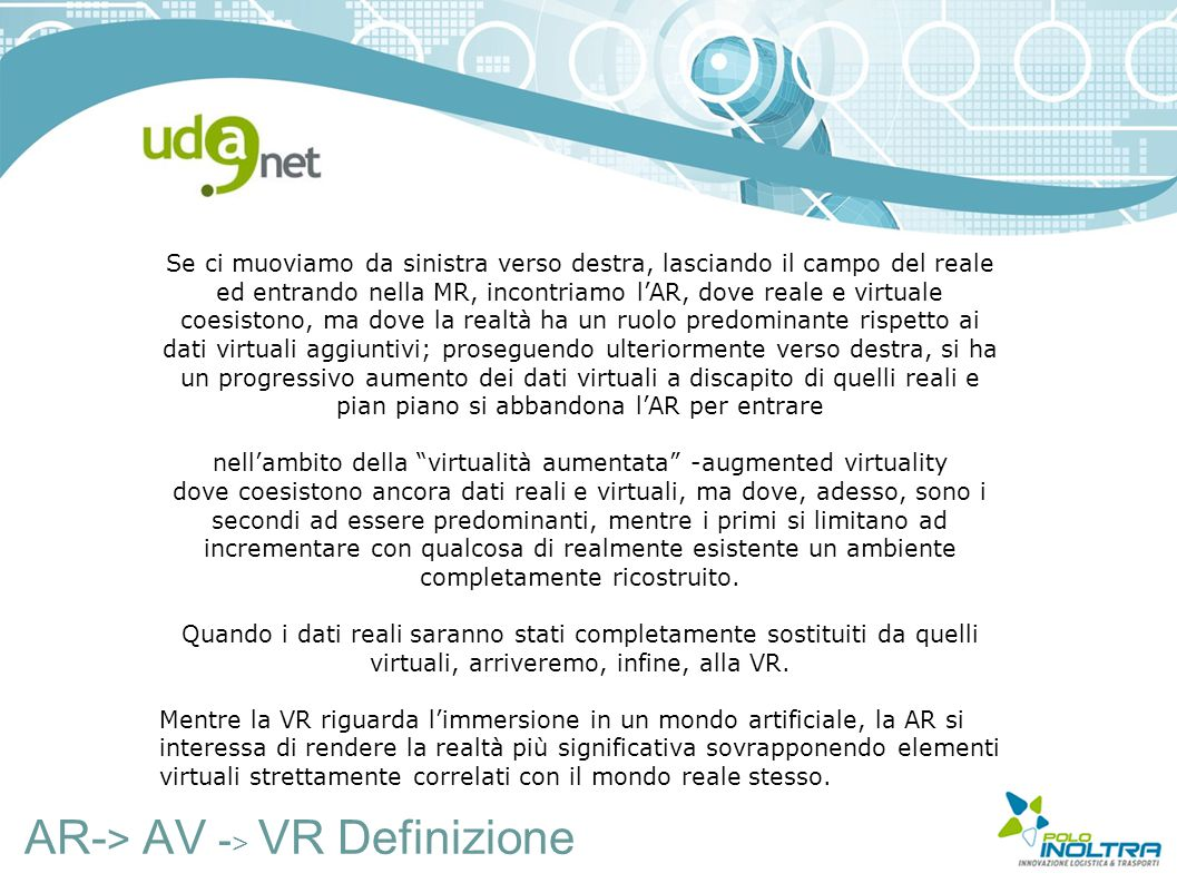 AR-> AV -> VR Definizione