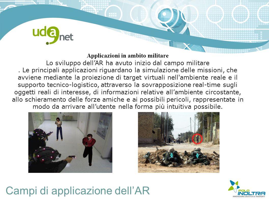 Campi di applicazione dell'AR