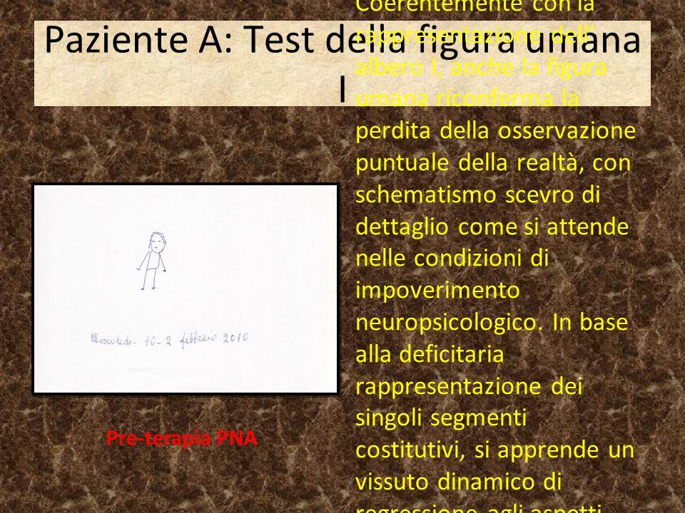 Paziente A: Test della figura umana I