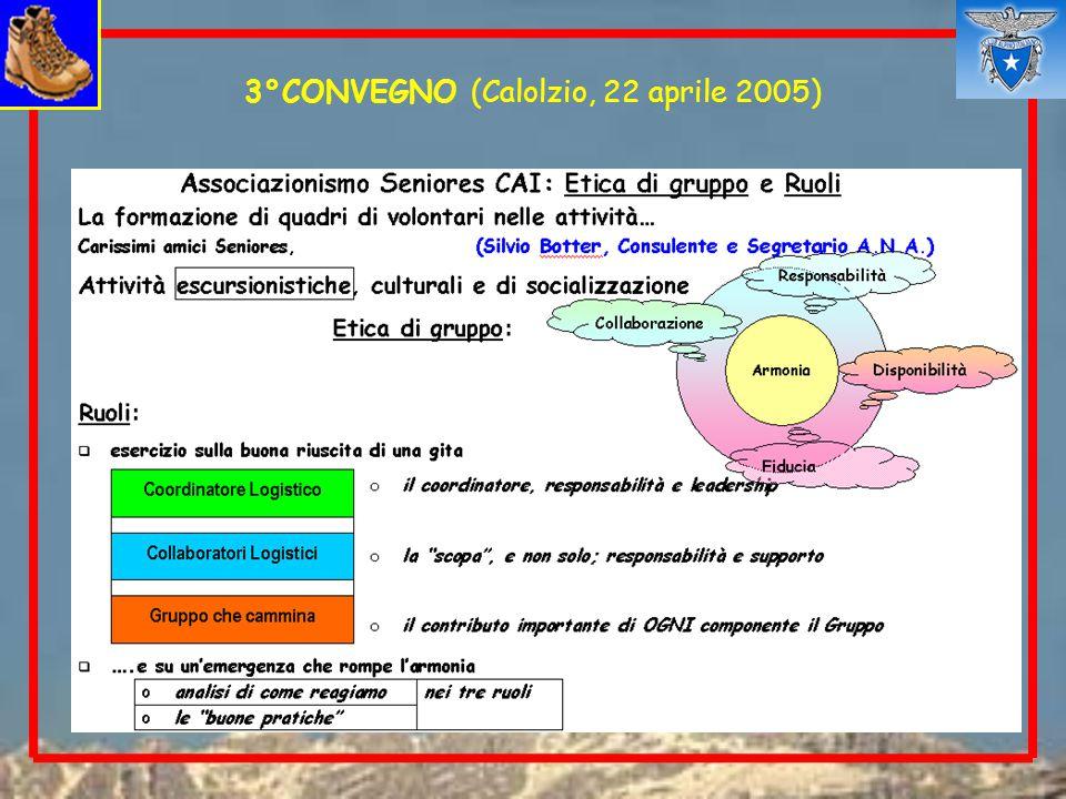 3°CONVEGNO (Calolzio, 22 aprile 2005)
