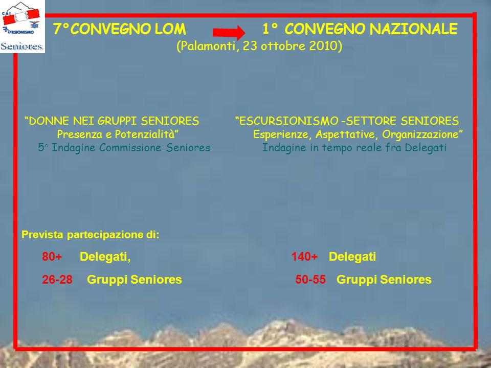 7°CONVEGNO LOM 1° CONVEGNO NAZIONALE (Palamonti, 23 ottobre 2010)