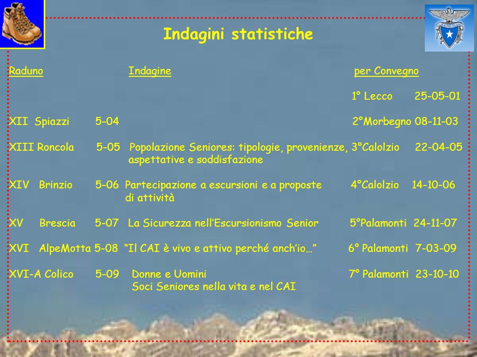 Indagini statistiche Raduno Indagine per Convegno 1° Lecco 25-05-01
