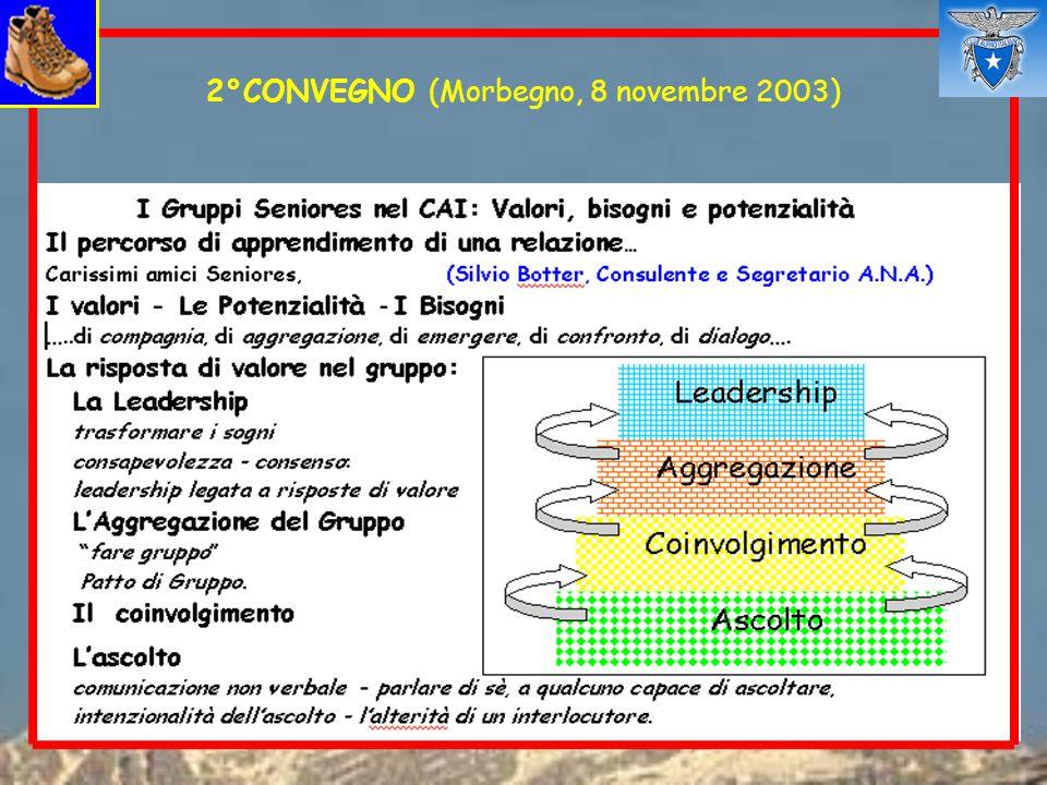 2°CONVEGNO (Morbegno, 8 novembre 2003)
