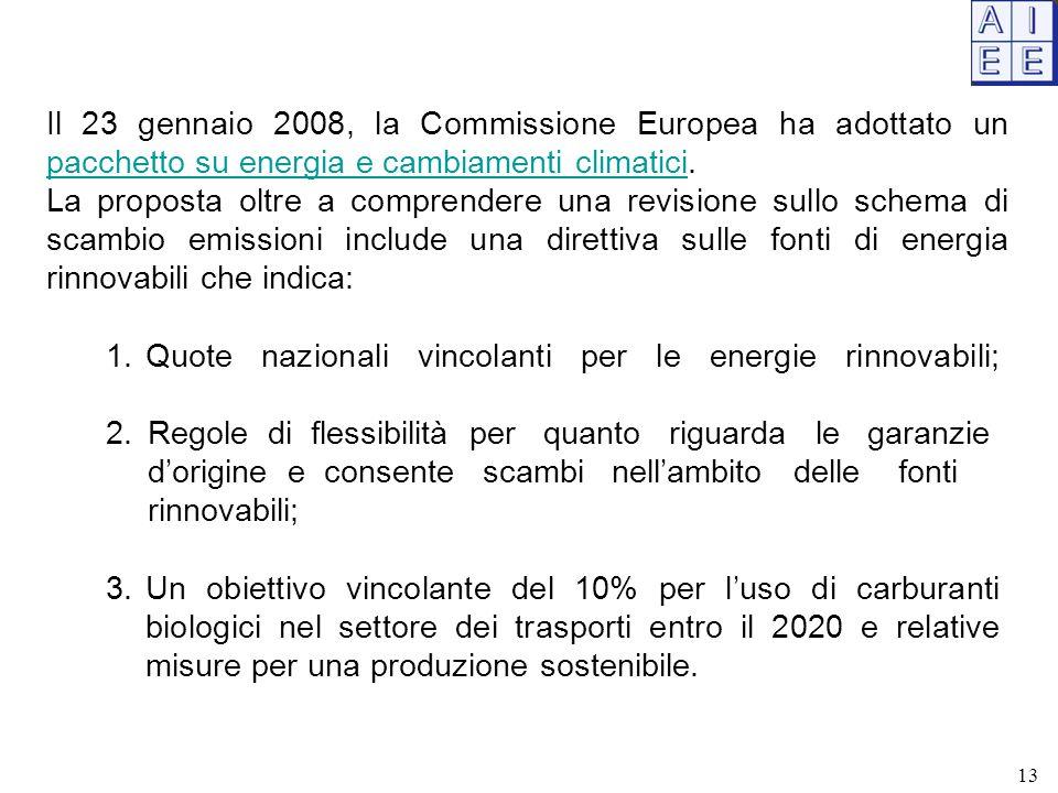 Quote nazionali vincolanti per le energie rinnovabili;
