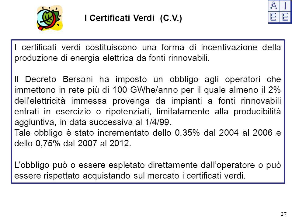 I Certificati Verdi (C.V.)