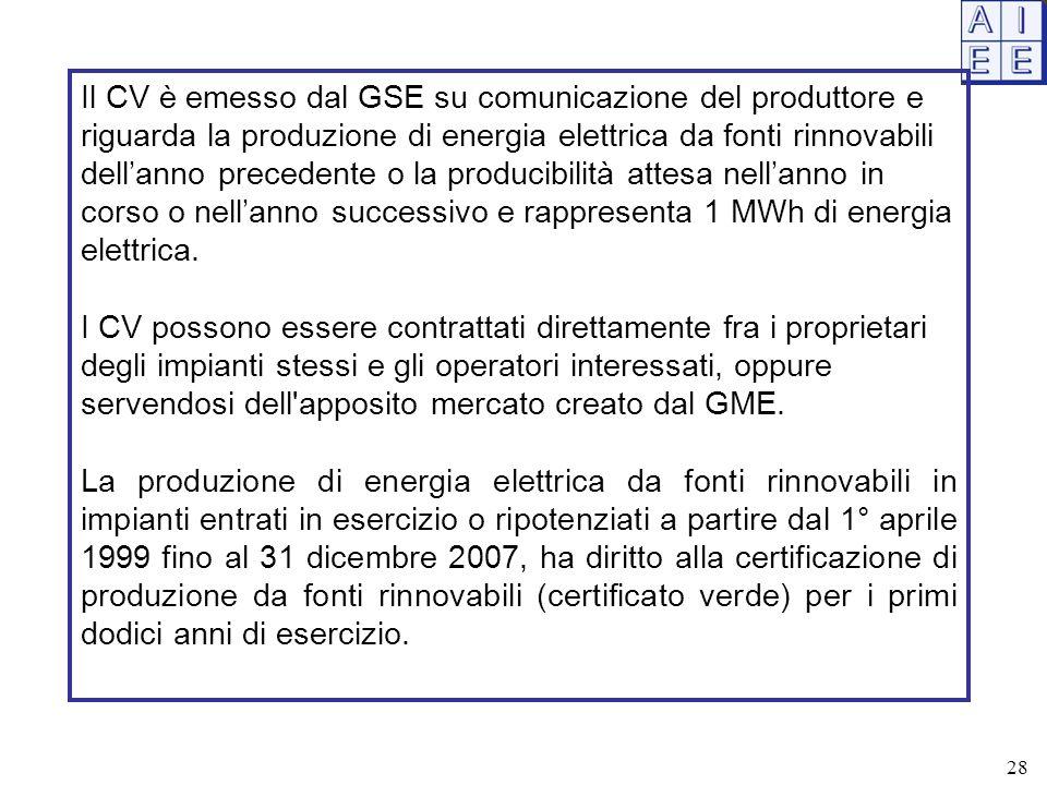 Il CV è emesso dal GSE su comunicazione del produttore e riguarda la produzione di energia elettrica da fonti rinnovabili dell'anno precedente o la producibilità attesa nell'anno in corso o nell'anno successivo e rappresenta 1 MWh di energia elettrica.