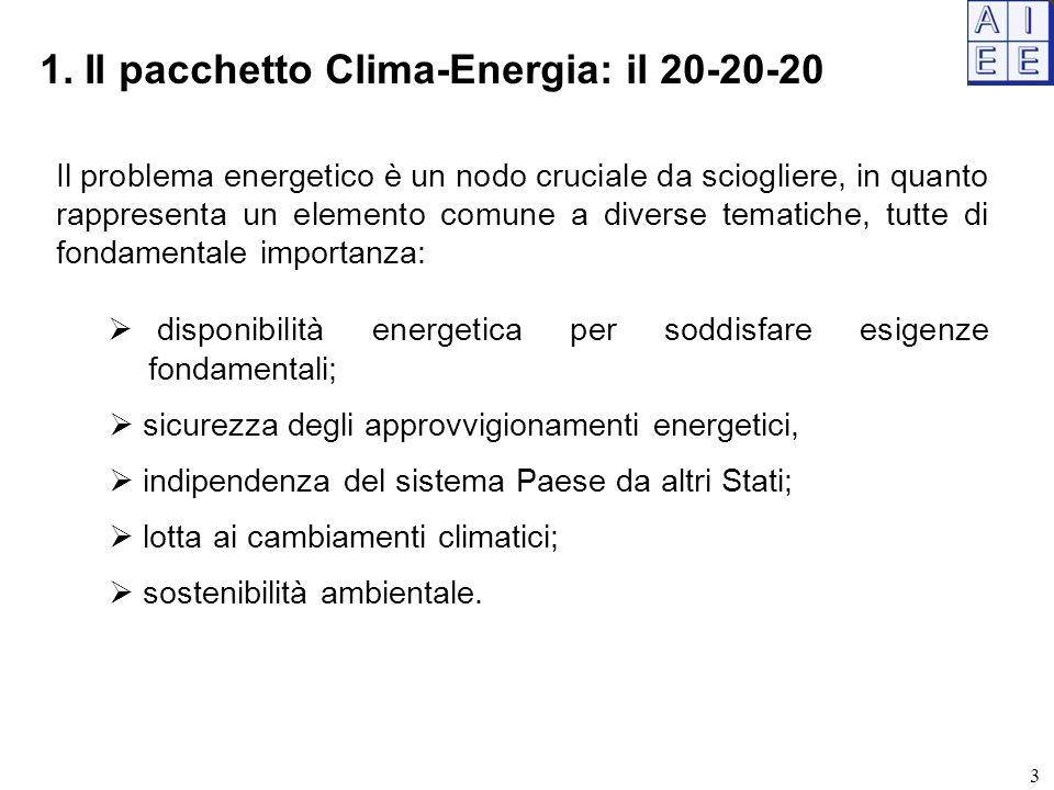 1. Il pacchetto Clima-Energia: il 20-20-20