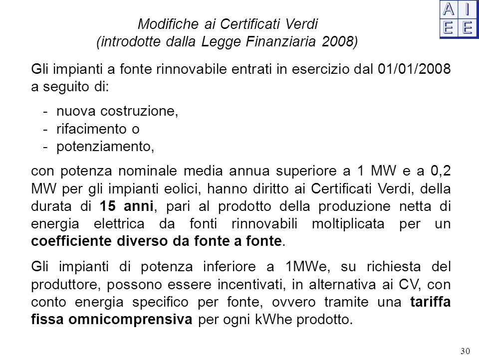 Modifiche ai Certificati Verdi