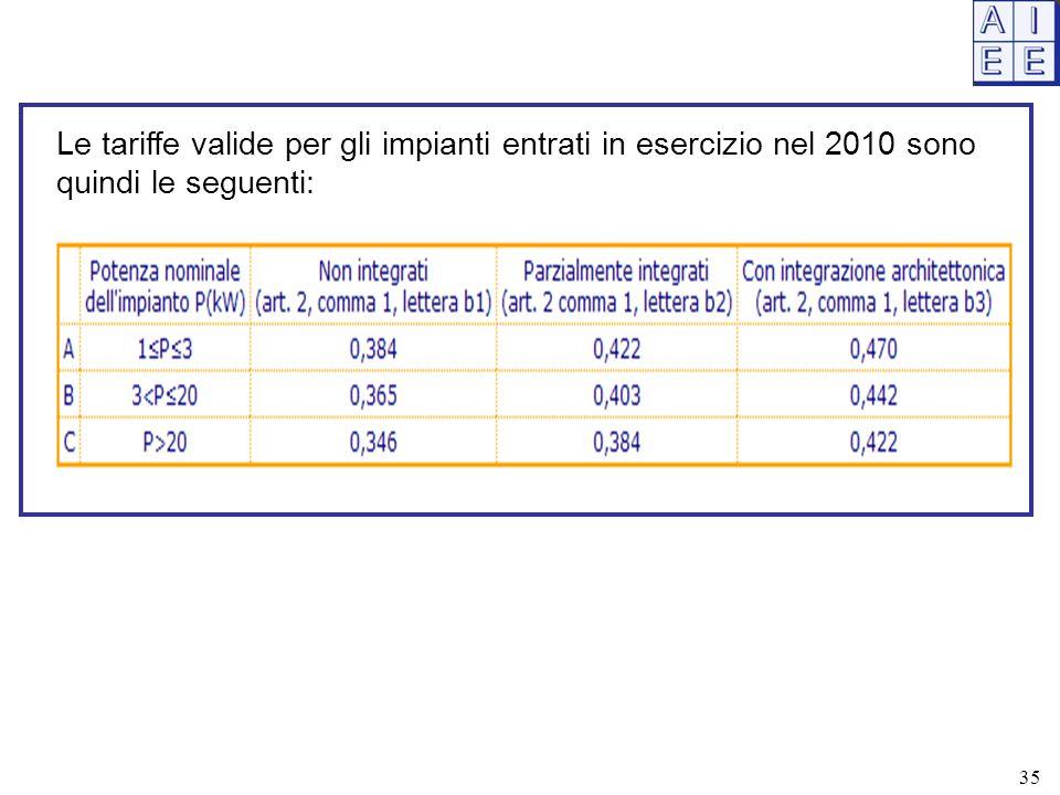 Le tariffe valide per gli impianti entrati in esercizio nel 2010 sono quindi le seguenti: