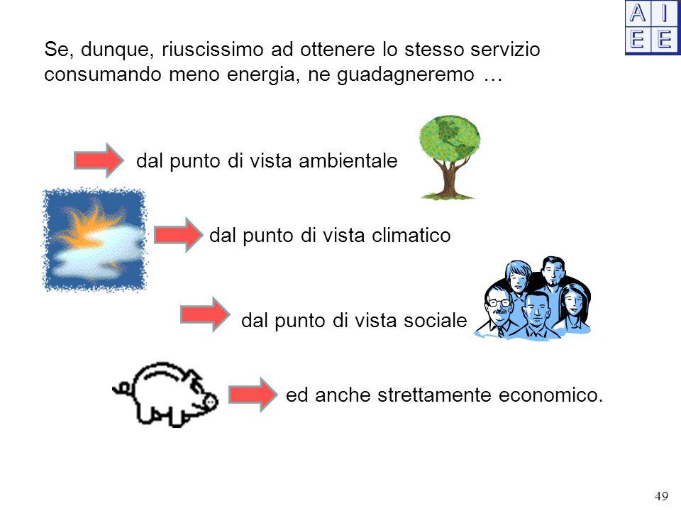 dal punto di vista ambientale