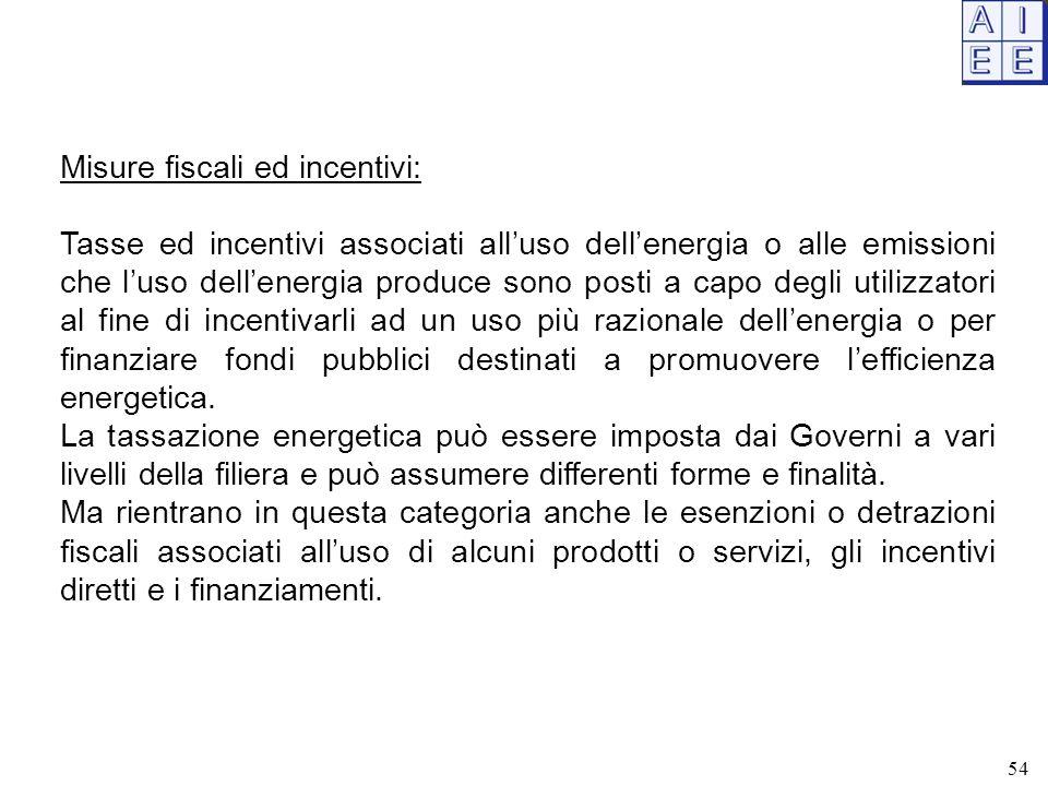 Misure fiscali ed incentivi: