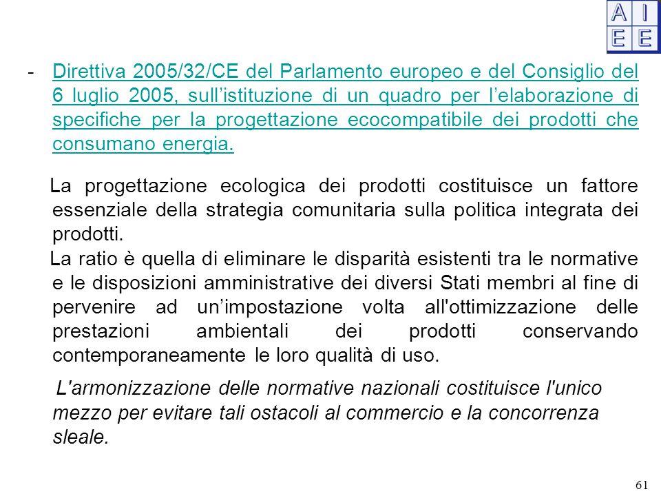 Direttiva 2005/32/CE del Parlamento europeo e del Consiglio del 6 luglio 2005, sull'istituzione di un quadro per l'elaborazione di specifiche per la progettazione ecocompatibile dei prodotti che consumano energia.