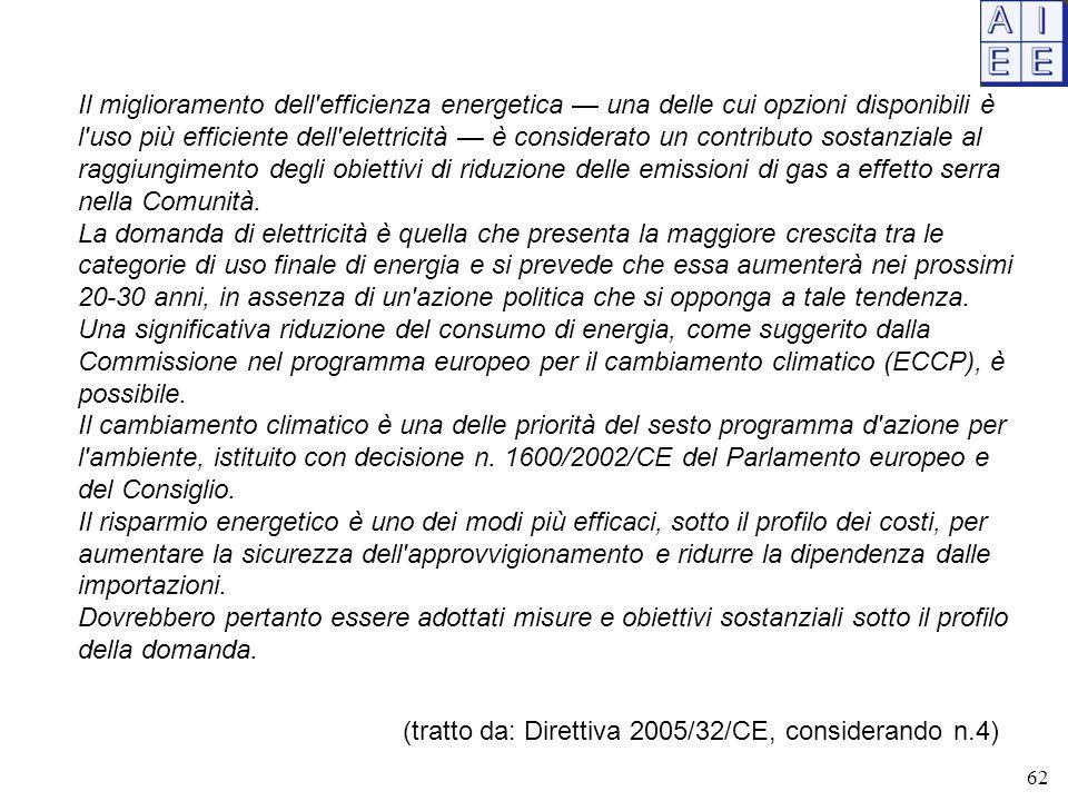 (tratto da: Direttiva 2005/32/CE, considerando n.4)