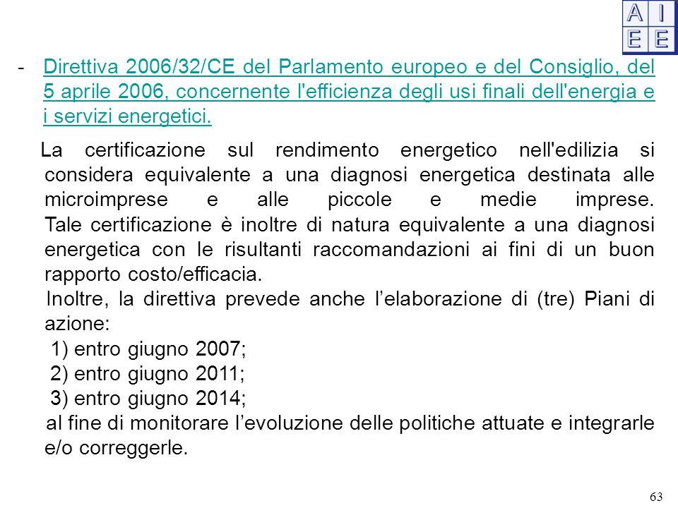 Direttiva 2006/32/CE del Parlamento europeo e del Consiglio, del 5 aprile 2006, concernente l efficienza degli usi finali dell energia e i servizi energetici.