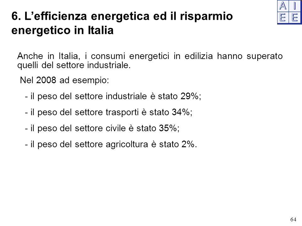 6. L'efficienza energetica ed il risparmio energetico in Italia
