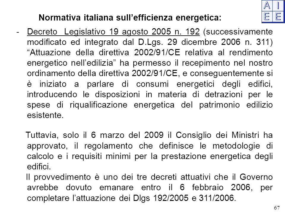 Normativa italiana sull'efficienza energetica: